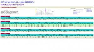 20141216_173912_157.7.84.173-10080-hastats